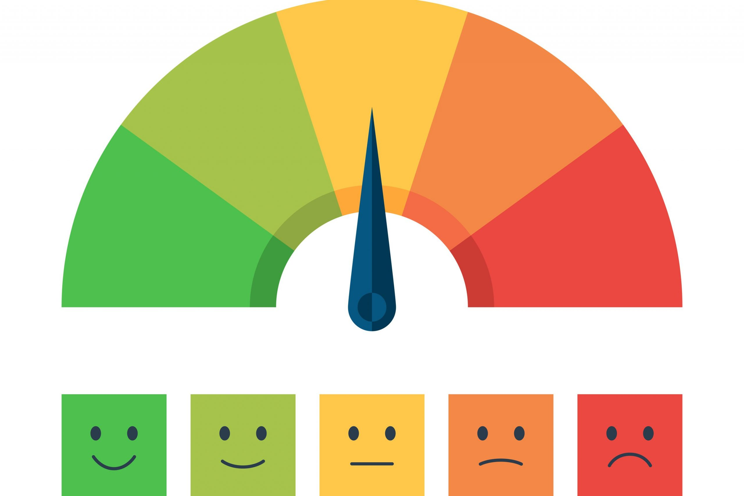 Color scale with arrow from red to green and the scale of emotions.